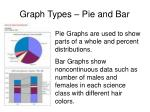 graph types pie and bar