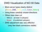 dwd visualization of nci 60 data
