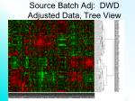 source batch adj dwd adjusted data tree view