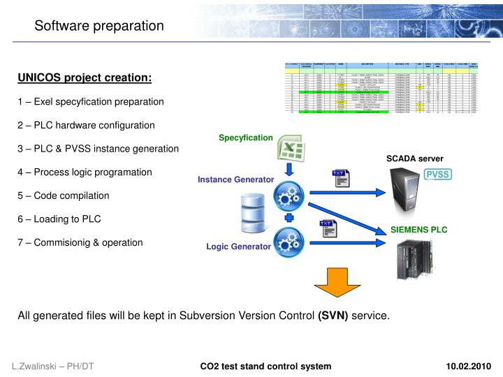 Software preparation