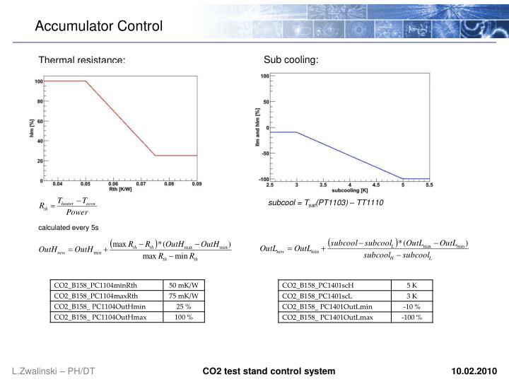 Accumulator Control