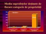 media suprafe elor de inute de fiecare categorie de propriet i