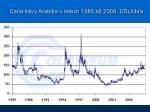 cena k vy arabika v letech 1985 a 2008 usc libra