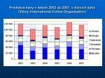 produkce k vy v letech 2002 a 2007 v tis c ch ok zdroj international coffee organization