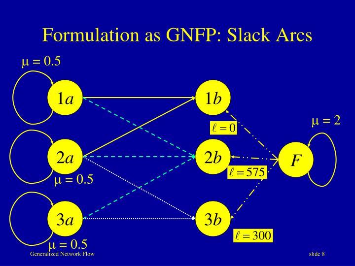 Formulation as GNFP: Slack Arcs