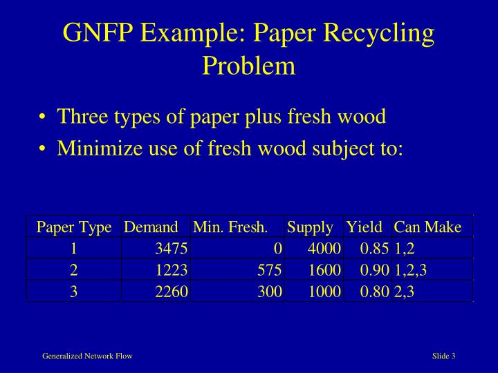 Gnfp example paper recycling problem