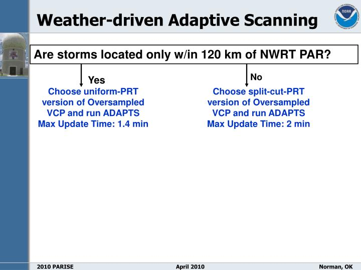 Weather-driven Adaptive Scanning