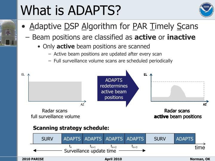 What is ADAPTS?