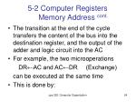 5 2 computer registers memory address cont1