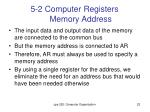 5 2 computer registers memory address