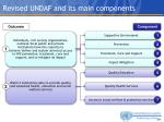 revised undaf and its main components