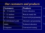 our customers and products