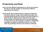 productivity and rank