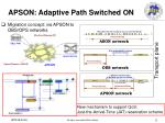 apson adaptive path switched on