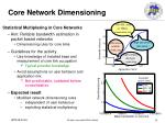 core network dimensioning