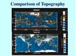 comparison of topography