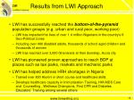results from lwi approach