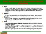 food agriculture and policy analysis network fanrpan