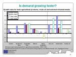 is demand growing faster