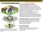 improving attendance takes an integrated approach