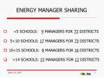energy manager sharing