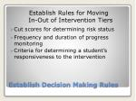 establish decision making rules2