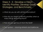 steps 3 5 develop a vision identify priorities develop goals strategies and benchmarks