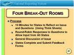 four break out rooms
