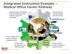integrated instruction example medical office career pathway