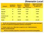 dimensi n local1