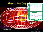 absorption sight lines