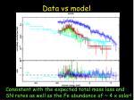 data vs model