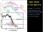 ngc 4594 x ray spectra