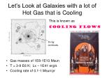 let s look at galaxies with a lot of hot gas that is cooling