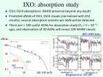 ixo absorption study