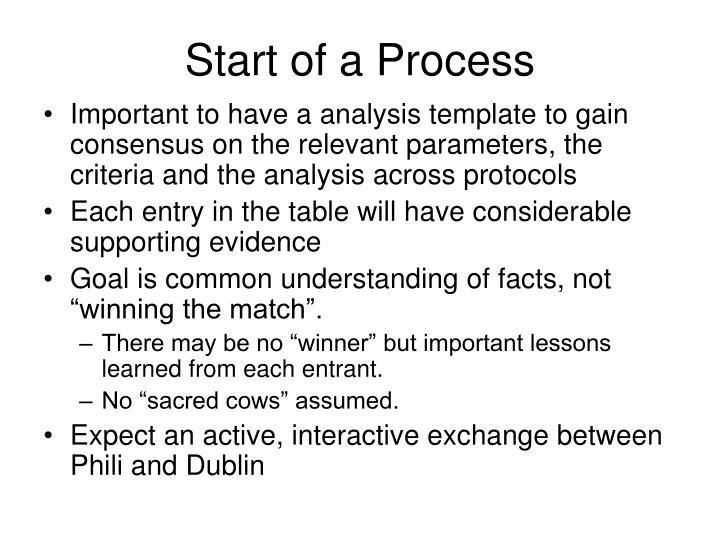 Start of a Process