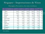 singapur importaciones de vinos principales proveedores en miles de d lares