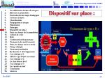 dispositif sur place