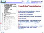 modalit s d hospitalisation