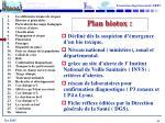 plan biotox