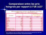 comparaison entre les prix hongrois par rapport l ue 15 1