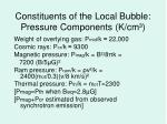 constituents of the local bubble pressure components k cm