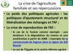 la crise de l agriculture familiale et ses r percussions
