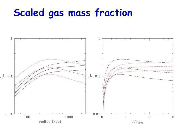 Scaled f_gas