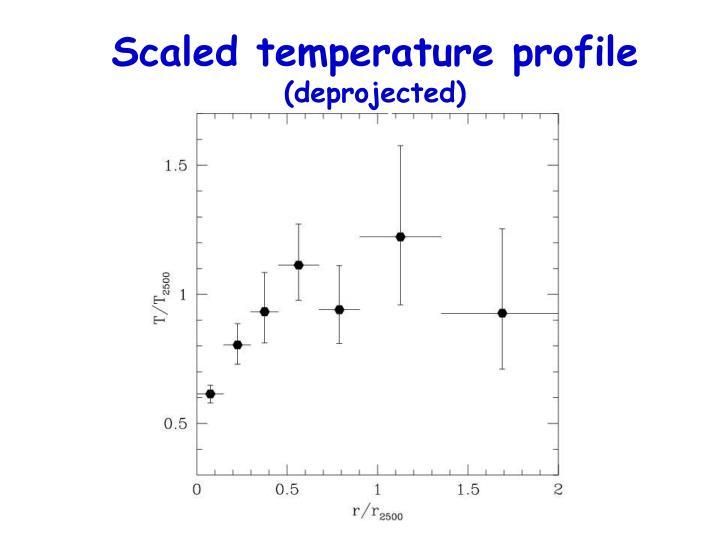 Scaled temperature