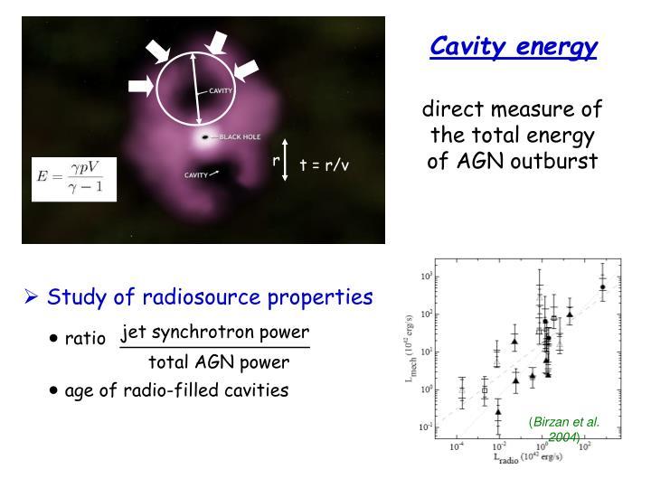 Cavity energy