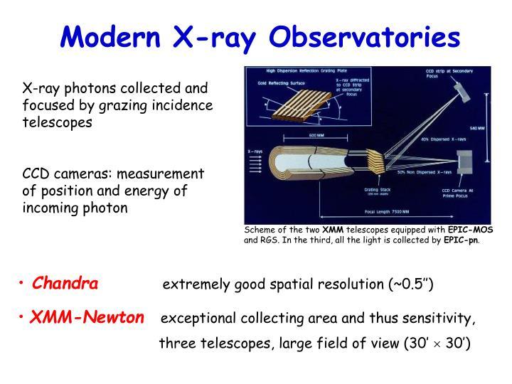 Modern X-ray Observatories