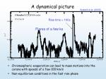 a dynamical picture