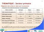 thematique secteur primaire8