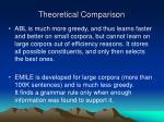 theoretical comparison